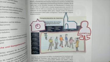 Im Erklärvideo (Link unter dem Beitrag) wird ausführlich beschreiben, wie der LeRUKa aufgebaut und gedacht ist. | © margritegger.ch
